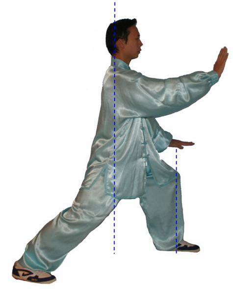 Scientific Tai Chi Approach to Preventing Osteoporosis